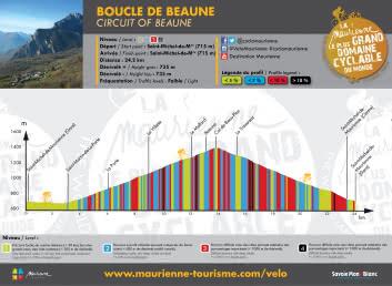 Circuit de Beau-Plan / Boucle de Beaune