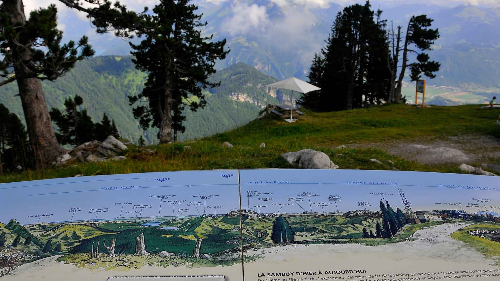 Table d'orientation panorama Mont-Blanc