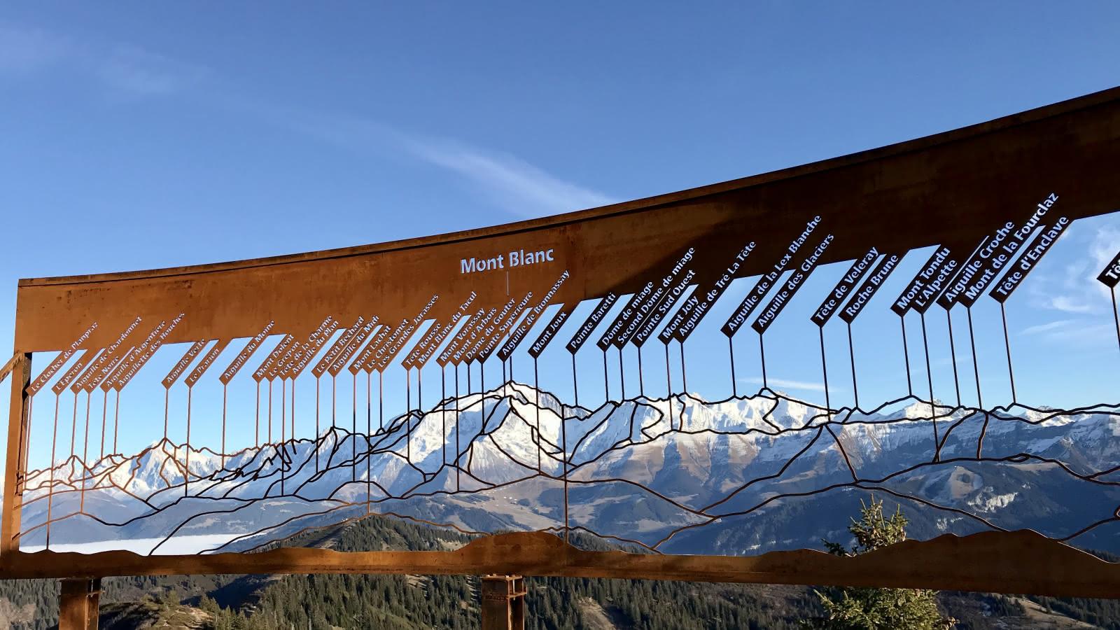 Tableau panoramique d'Arthur Novat