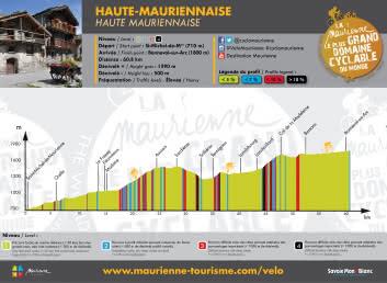 Profil - Haute Mauriennaise