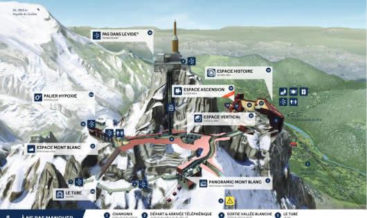 Plan sommet Aiguille du Midi